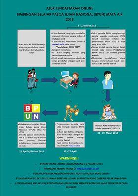 Info Bimbingan Belajar dari Yayasan Mata Air Foundation