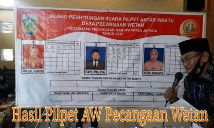 Bayu Wijaya Petinggi Terpilih  Desa Pecangaan Wetan Jepara